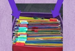 Organizing classroom scrapbook pages by students. Way more organized than the pi...