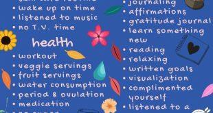 72 Simple Bullet Journal Habit Tracker-Ideen, mit denen Sie noch heute beginnen können