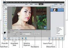 Abortive {Good Photoshop Actions Smoke Photoshop For Beginners Photo Editing Pho...