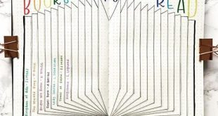 Easy Bullet Journal-Ideen, mit denen Sie Ihre ehrgeizigen Ziele gut organisieren...
